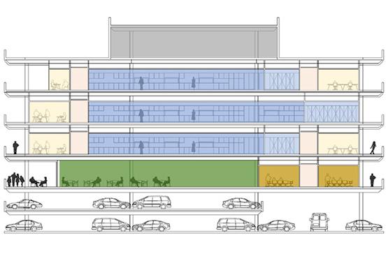 Biopark Future Development Incubator